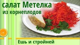 Салат щетка для похудения самый эффективный из Корнеплодов (много Клетчатки) в Питание для похудения