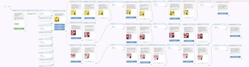 Кейс: Онлайн-квест на чат-ботах, изображение №8
