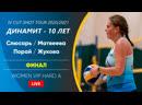 Финал: Слюсарь / Матвеева VS Порай / Жукова | WOMEN VIP HARD A - 12.12.2020