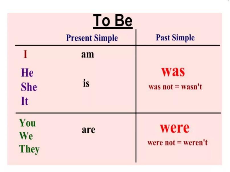 TO BE: ПОЧЕМУ БЕЗ НЕГО НЕЛЬЗЯ И ЧТО С НИМ ДЕЛАТЬ?, изображение №2