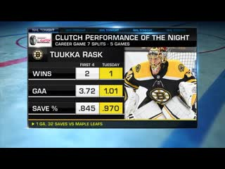 Clutch Performance of the Night      Apr 24, 2019