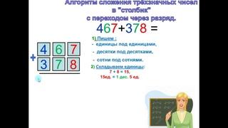 Приёмы письменных вычислений.Алгоритм сложения трёхзначных чисел 3 класс