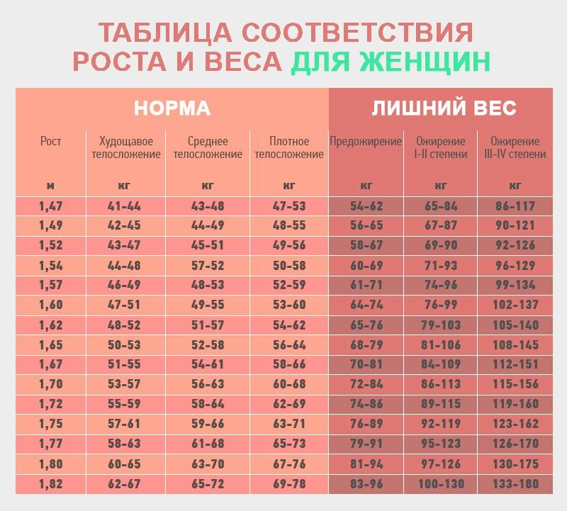 Модельные параметры рост вес работа девушке в могилеве вакансии