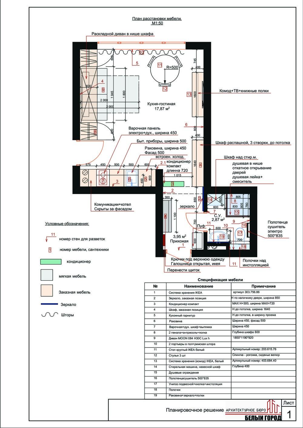 Проект квартиры почти 25-27 м (разные данные на плане и в описании).