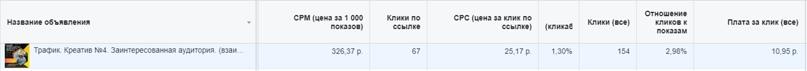 Как нарастить Instagram аудиторию топового риэлтора из Санкт-Петербурга, изображение №4