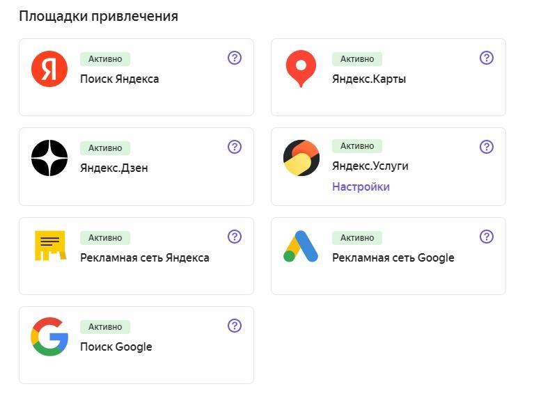 На каких площадках можно рекламироваться в Яндекс.Бизнес