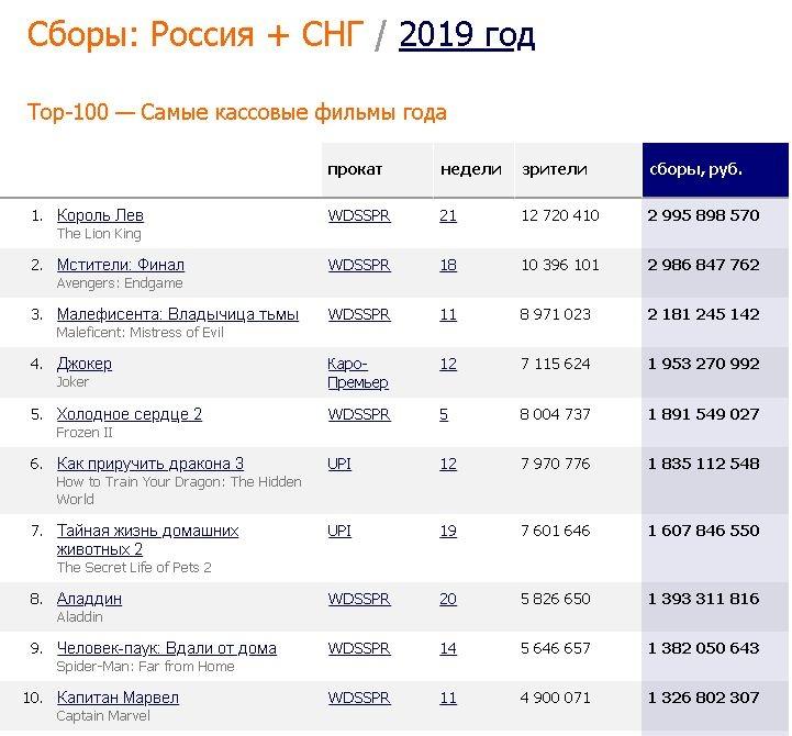 Россия запрещает опасное аниме, не предложив достойной замены, изображение №2