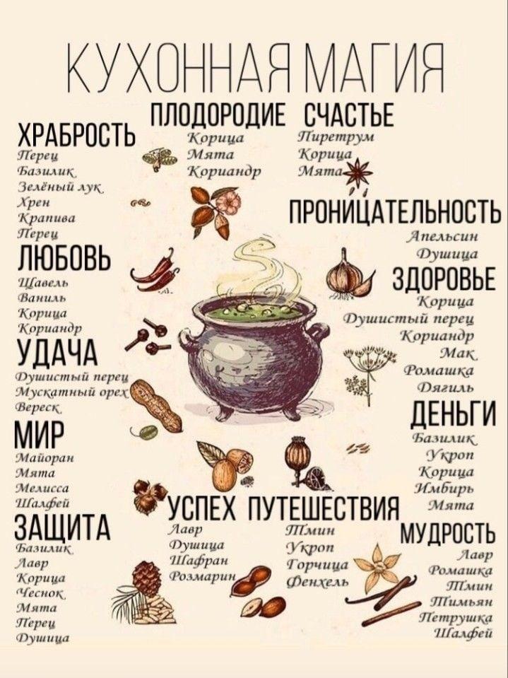 приворот - Online Школа Магии Елены Руденко ( беЗоплатное обучение ). - Страница 5 3LWUGuAbTvc