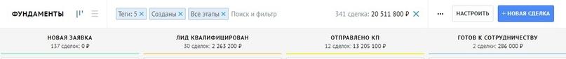 341 заявка по 470 руб. на фундаменты в Москве, изображение №8