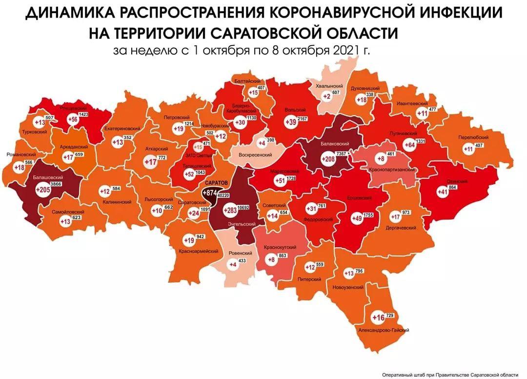 За неделю с 1 по 8 октября в Петровском районе, по официальным данным, 19 жителей заболели коронавирусом