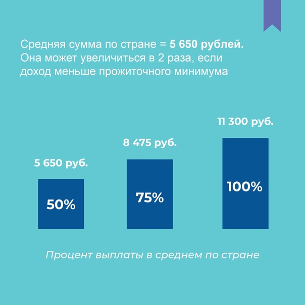 Семьи с детьми от 3 до 7 лет с малыми доходами получают ежем